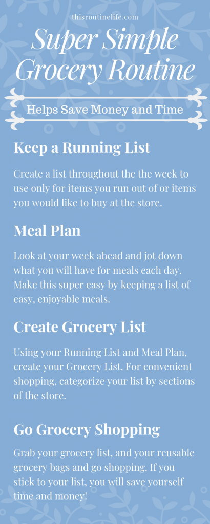 Super Simple Grocery Routine with steps on how to follow the routine